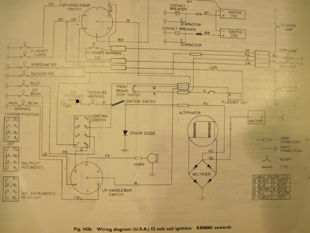 T100_Wiring quick basic wiring ? page 2 triumph forum triumph rat Coil Wiring Diagram at alyssarenee.co